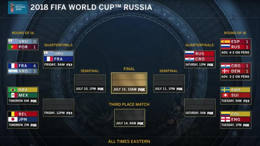 OT: World Cup-screen-shot-2018-07-01-10.01.48-pm.jpg