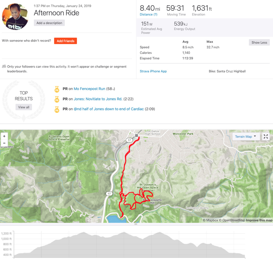 Jan 21-24, 2019 Weekly Ride and Trail Report-screen-shot-2019-01-24-3.34.39-pm.jpg