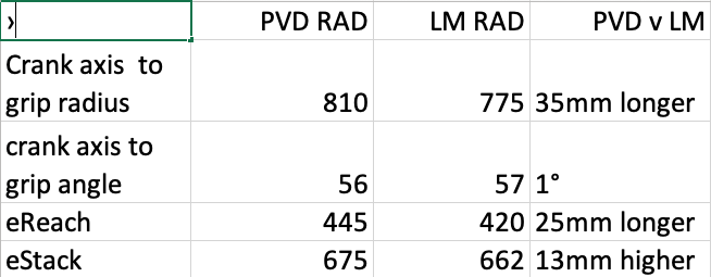 PVD/RAD. Refined.-screen-shot-2020-05-26-7.34.41-pm.png