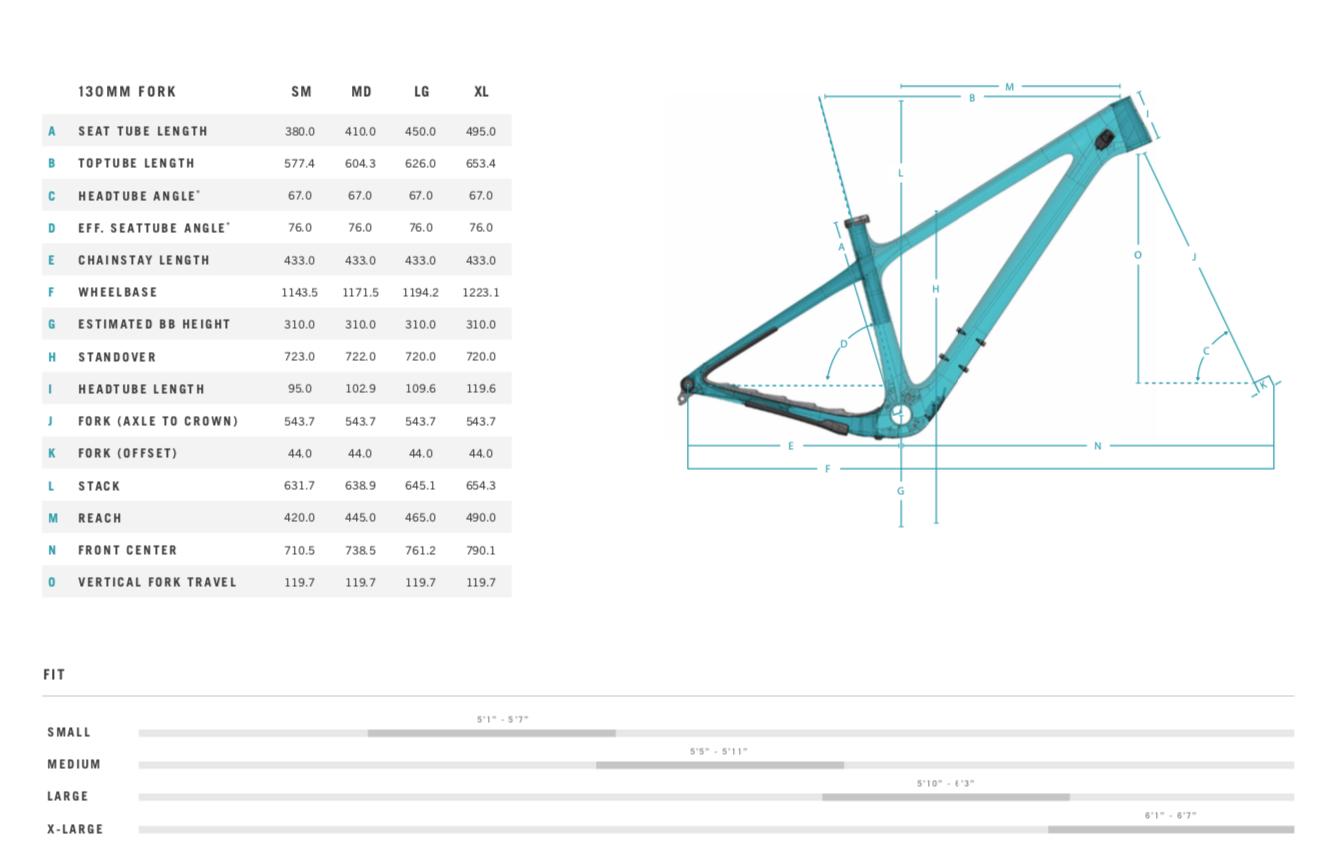 Yeti ARC Geometry