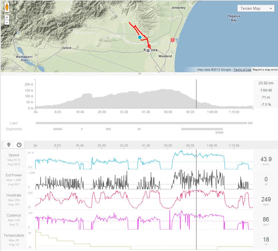 Garmin HR monitor showing ultra high readings on tonight's ride-screenshot-2013-10-24-23.04.28.jpg