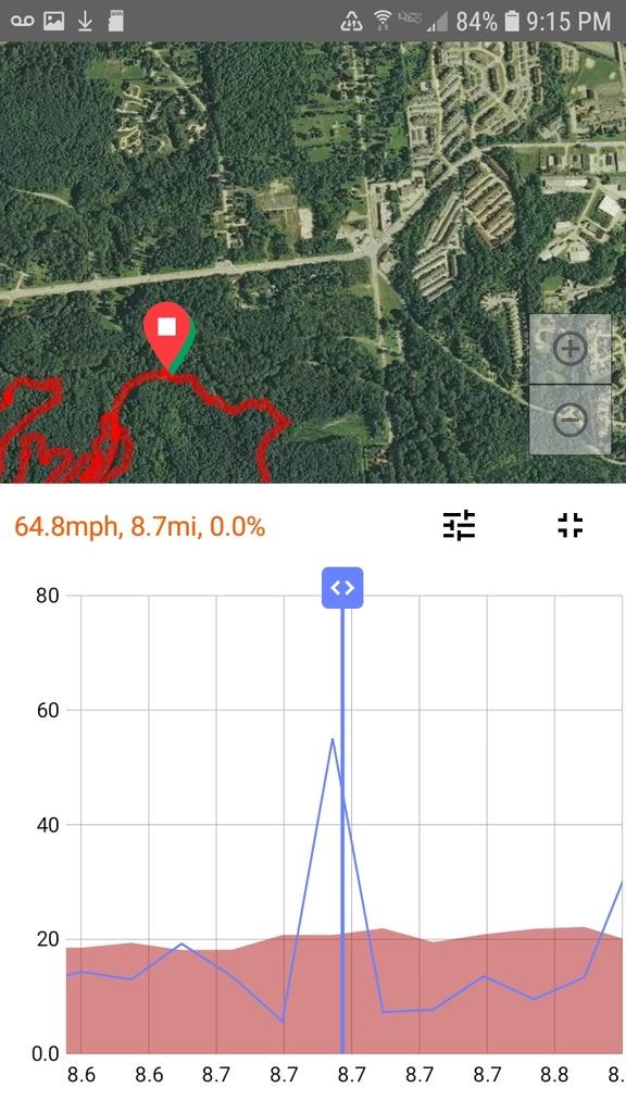 Ride With GPS crazy speed chart-screenshot_20190925-211537_ride-gps.jpg