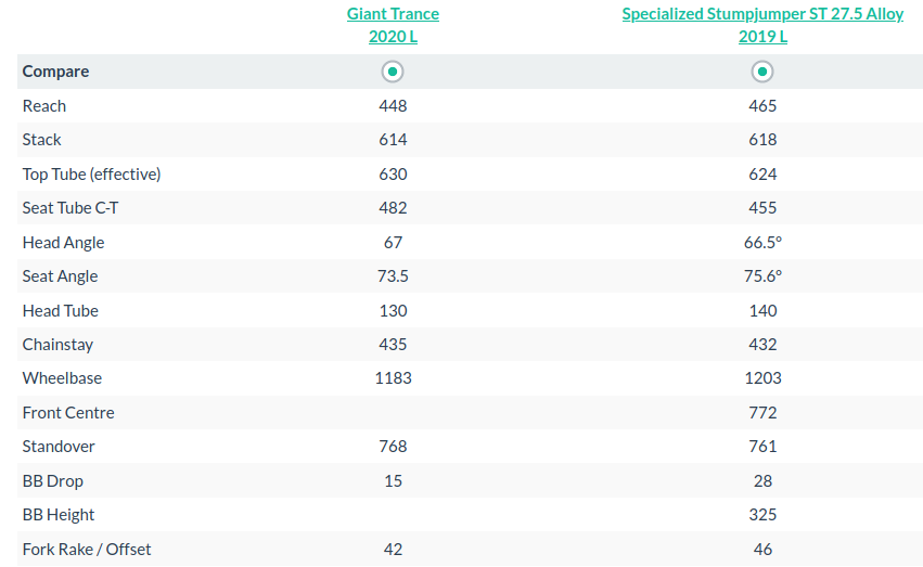 Stump jumper vs trance-screenshot_2020-01-13-https-geometrygeeks-bike.png