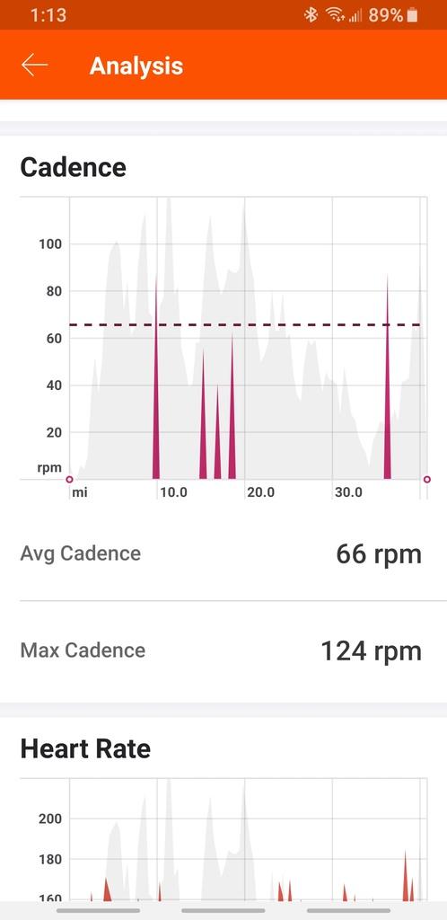 Cadence data in Strava without sensor-screenshot_20200309-131307_strava.jpg