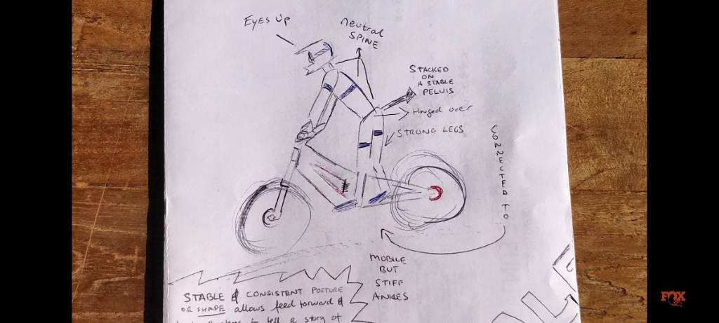 Stupid newb question: riding posture & position-screenshot_20200418-081543.jpg