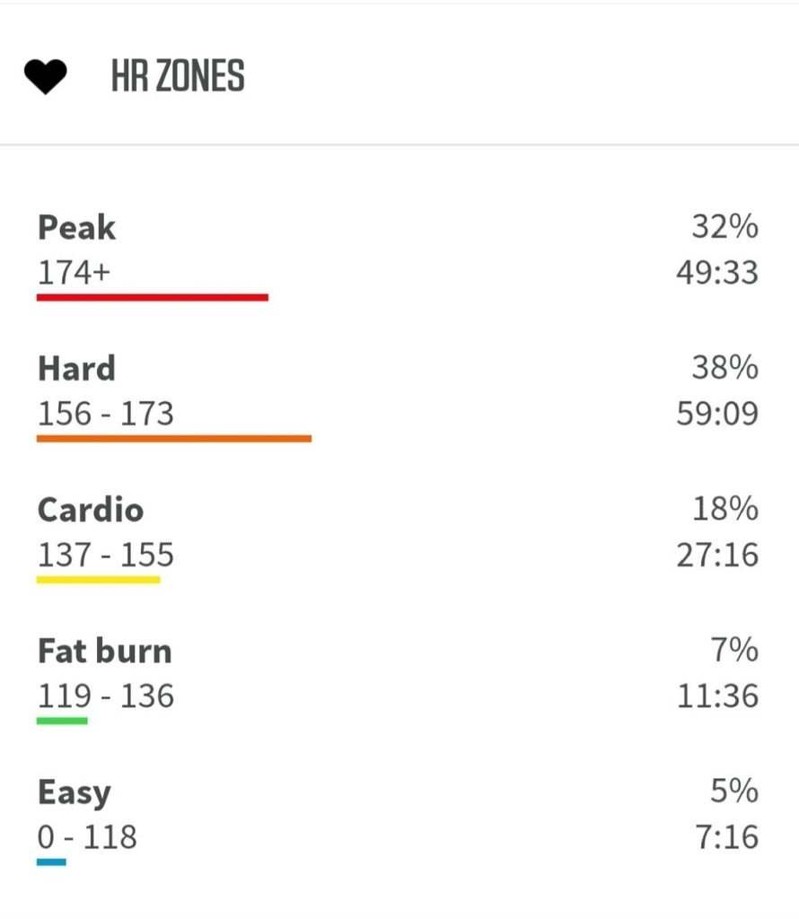 Debate my max heart rate-screenshot_20200615-103426_chrome.jpg