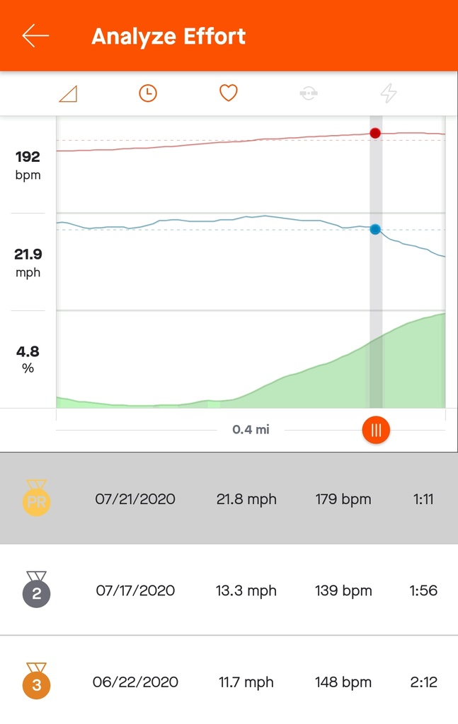 Debate my max heart rate-screenshot_20200721-091040_strava%5B1%5D.jpg