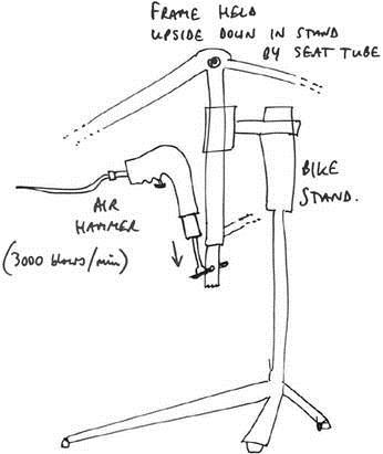 The Ultimate Stuck Seat Post Fix Mtbr Com
