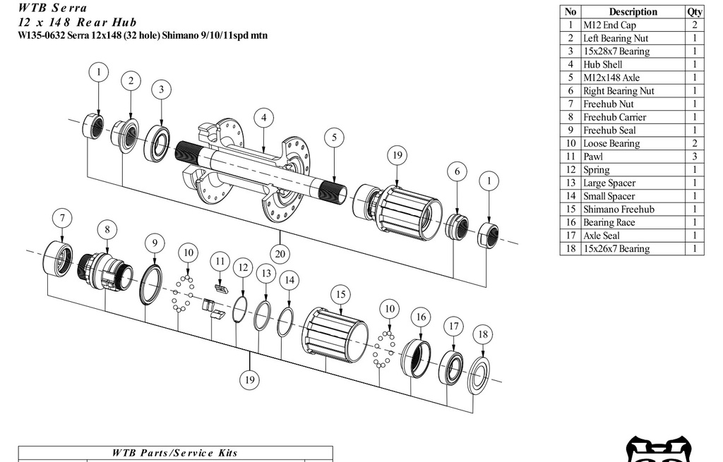 Timberjack SLX hubs?-serra.jpg