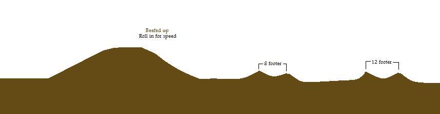 how to make riding spot on flat?-sim-jump-beefed-run-.jpg