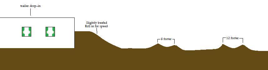how to make riding spot on flat?-sim-jump-beefed-run-trailer.jpg