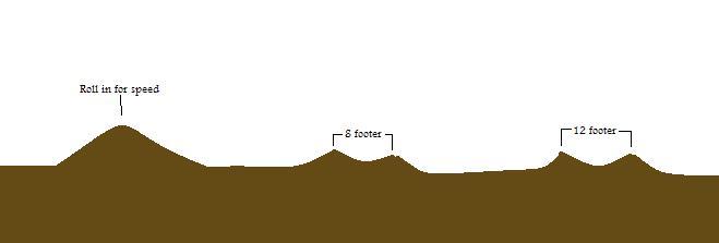 how to make riding spot on flat?-sim-jump-original.jpg