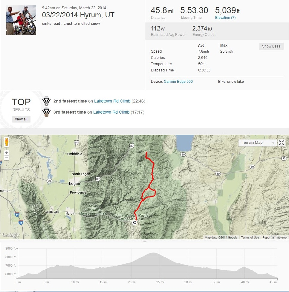 Northern Utah winter Ultra feeler-sinks.jpg