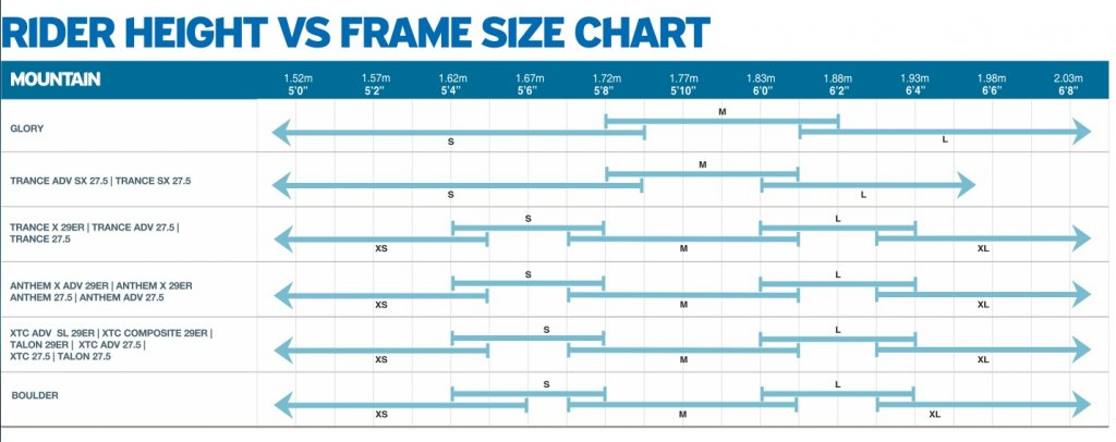 bicycle size chart giant: Giant bicycle sizing chart bicycle model ideas