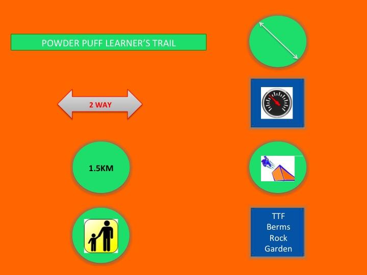 Trail Signs - More information needed-slide1.jpg