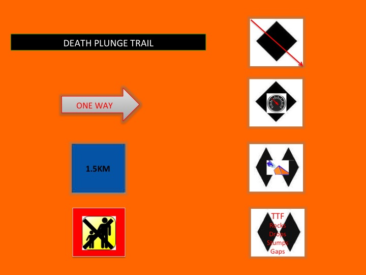 Trail Signs - More information needed-slide2.jpg