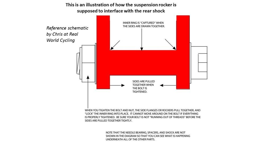 Motobecane HAL rear shock mounting hardware: design issue and solution.-slide3.jpg