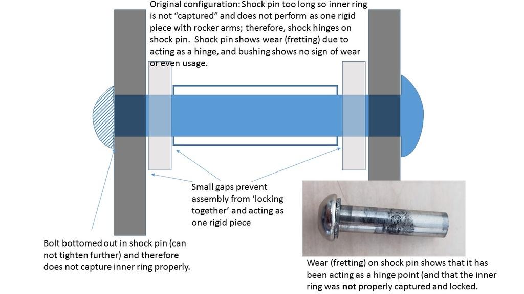Motobecane HAL rear shock mounting hardware: design issue and solution.-slide4.jpg