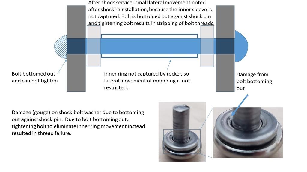 Motobecane HAL rear shock mounting hardware: design issue and solution.-slide5.jpg