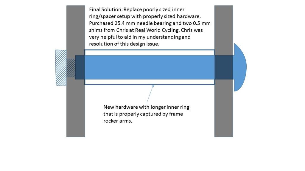 Motobecane HAL rear shock mounting hardware: design issue and solution.-slide9.jpg