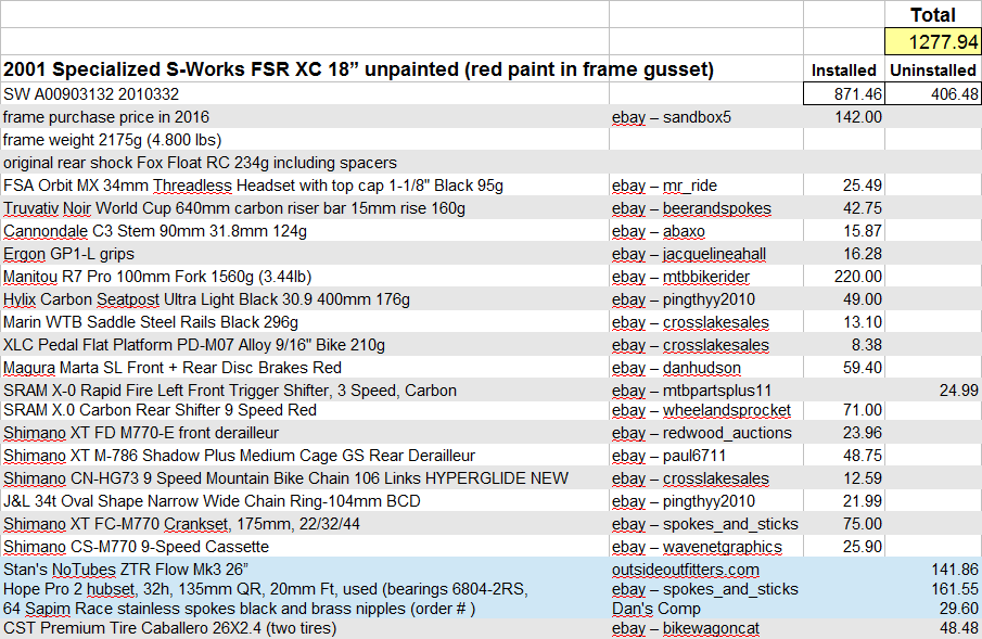 26? What's the point??!!-specialized-2001-fsr-xc-s-works.png