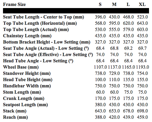 Name:  specialized-stumpjumper-fsr-expert-carbon-evo-650b-add.png Views: 1466 Size:  35.0 KB