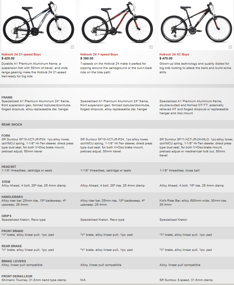 7 Year Old MTB recommendation please-specliazed-bikes-compared.jpg