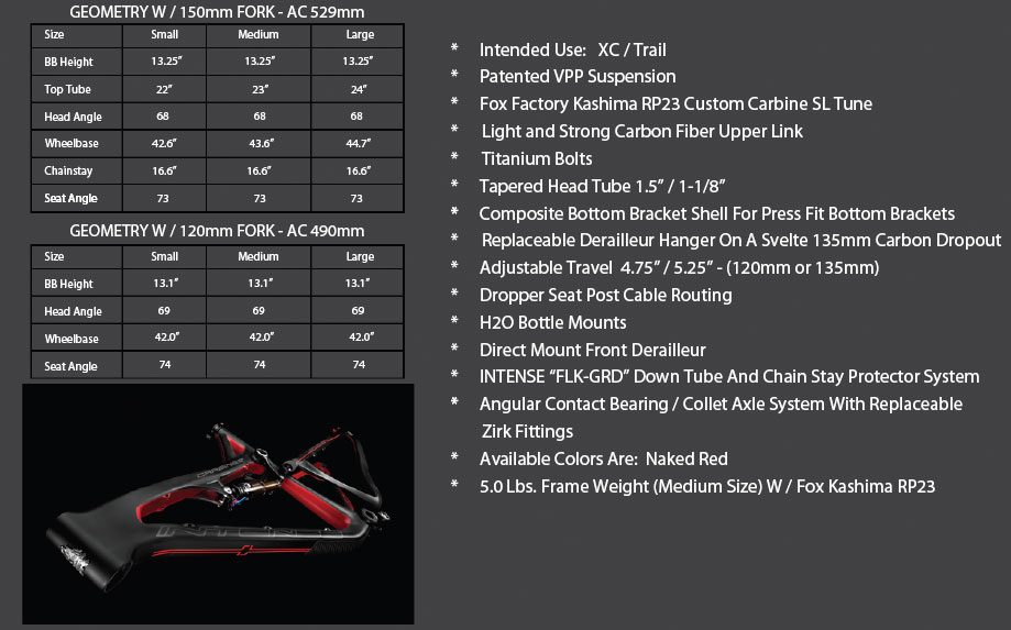Intense Cycles Carbine SL - specs
