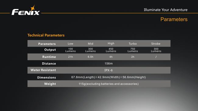 Fenix BT20-specs-table.jpg