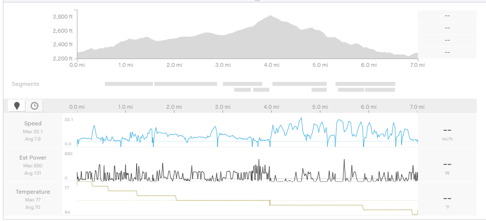 Ride With GPS crazy speed chart-speedchart.png