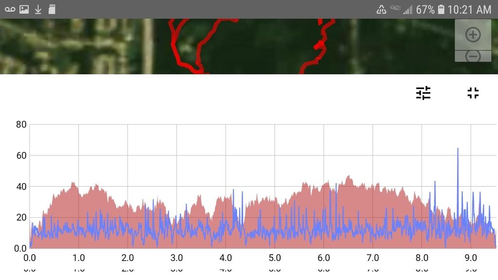 Ride With GPS crazy speed chart-speedcrazy.jpg
