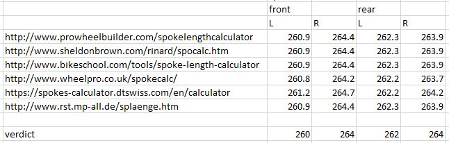 Wheelbuilding resources-spoke-calc-comparison.jpg