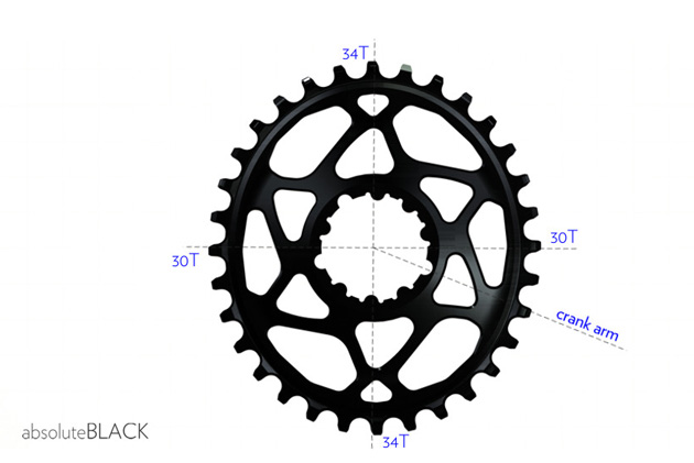 Absoluteblack Oval chainrings-sram_oval_chainring.jpg