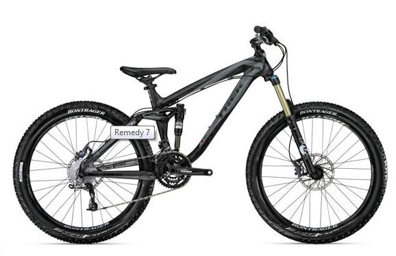"""What is a """"Slopestyle"""" bike?-ss-remedy.jpg"""