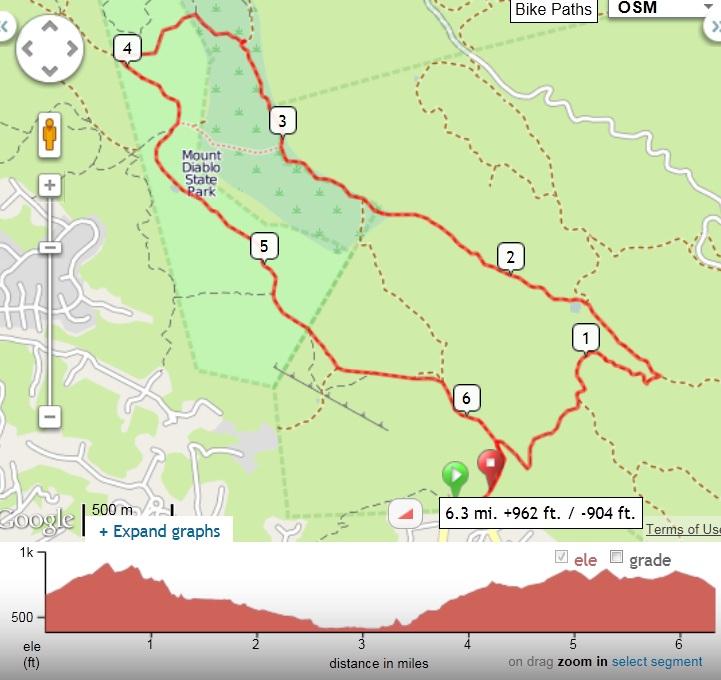 Mt Diablo riding guidance-stagebriones.jpg