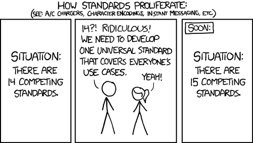 Name:  standards.png Views: 2872 Size:  23.7 KB