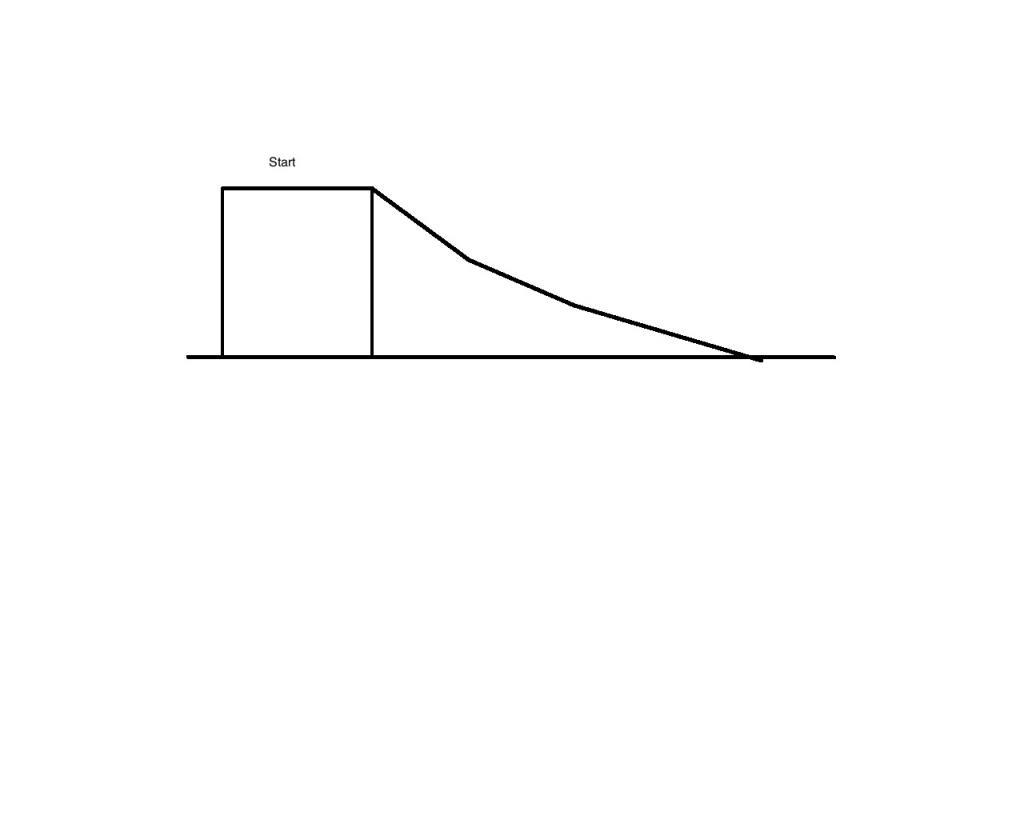 Start or launch ramp and speed?-start-.jpg