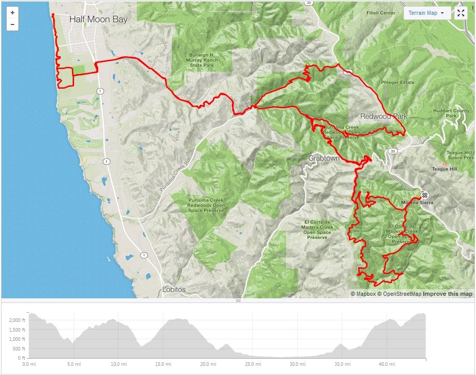 August 30 - September 5, 2019 Weekly Ride Stories-strava-map.jpg