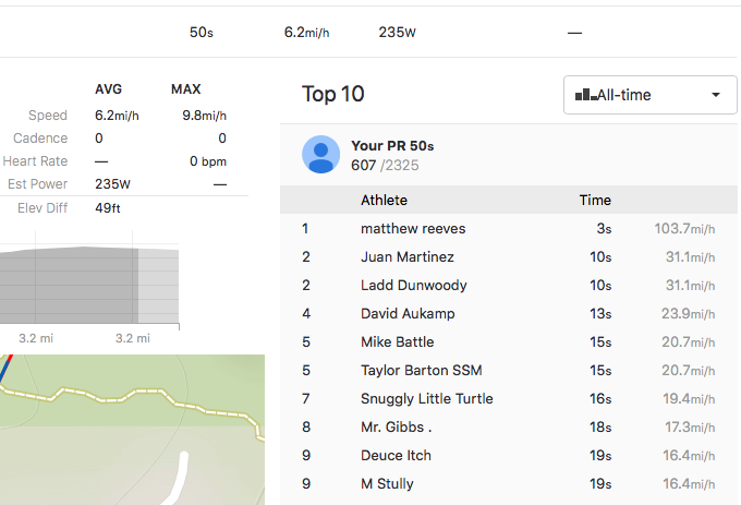 Question regarding strava accuracy-strava_all_time.png