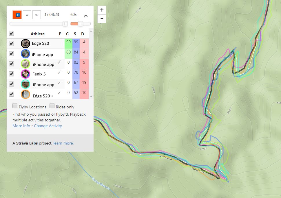 Garmin 520 distance issue-stravacompare1.png