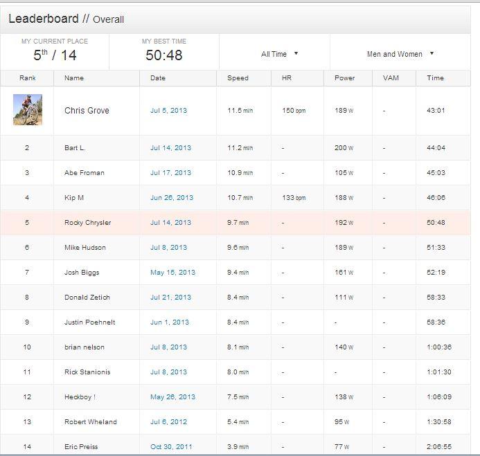 Race me.-stravafinal.jpg