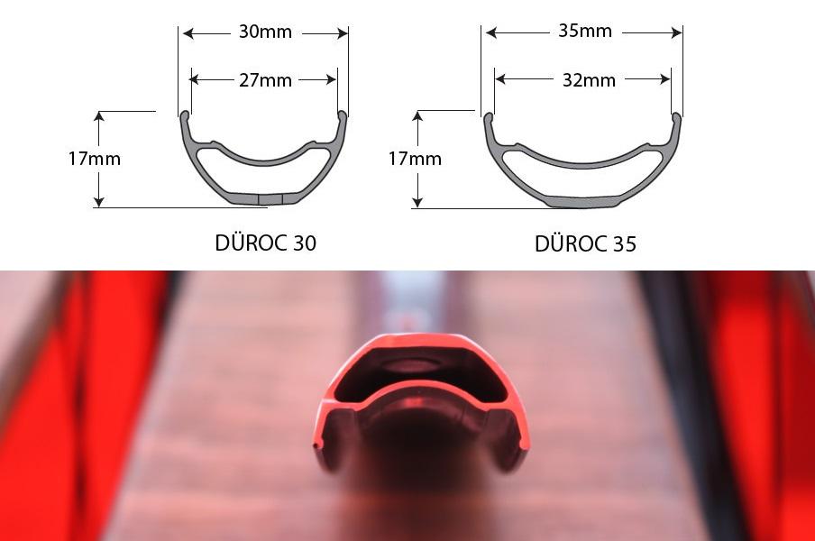 29plus wheelset: 197mm + 36 hole + double wall + hopefully tubeless-sun_duroc_cross.jpg
