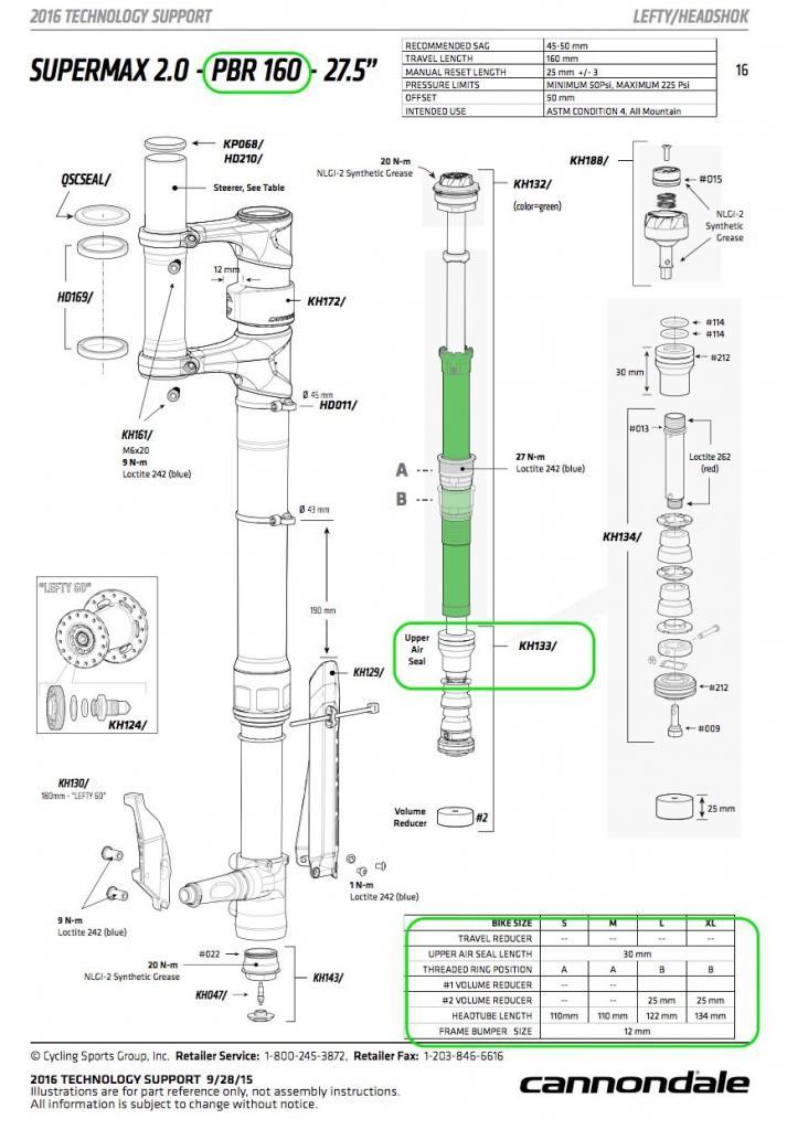 the official lefty thread tech mechanical etc page 9 mtbr com rh forums mtbr com cannondale lefty fork service manual cannondale scalpel service manual
