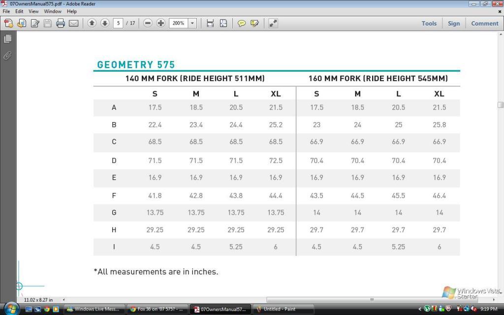 Fox 36 on '07 575?-table.jpg