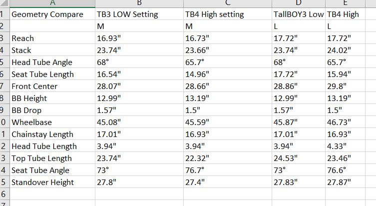 Tallboy 4-tallboy-chart.png