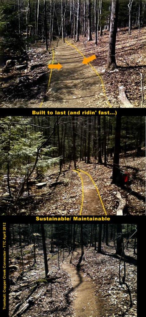 Trumbull Before and After PICs TM 2012 (FCNEMBA/TTC  Keepin' Single Tracks Single)-thinnerwinner.jpg