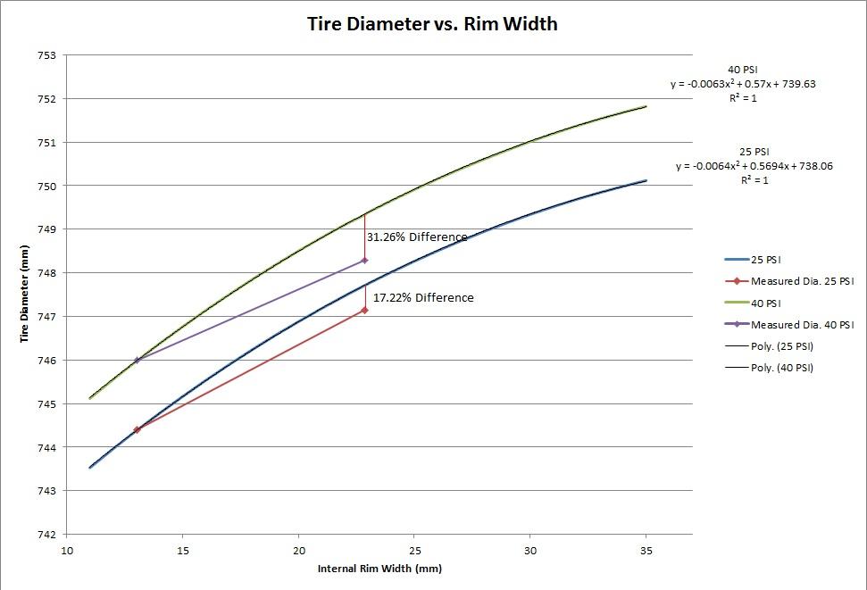 Tire height vs. rim width-tire-dia-vs-rim-width.jpg