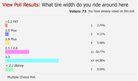 What tire width do you ride around here?-tire-poll1.png