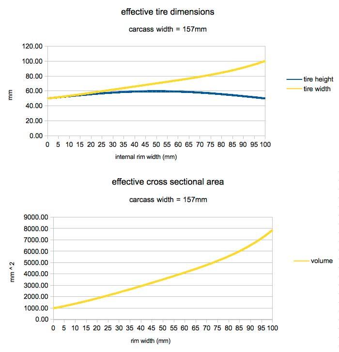 Tire height vs. rim width-tire_dims.jpg