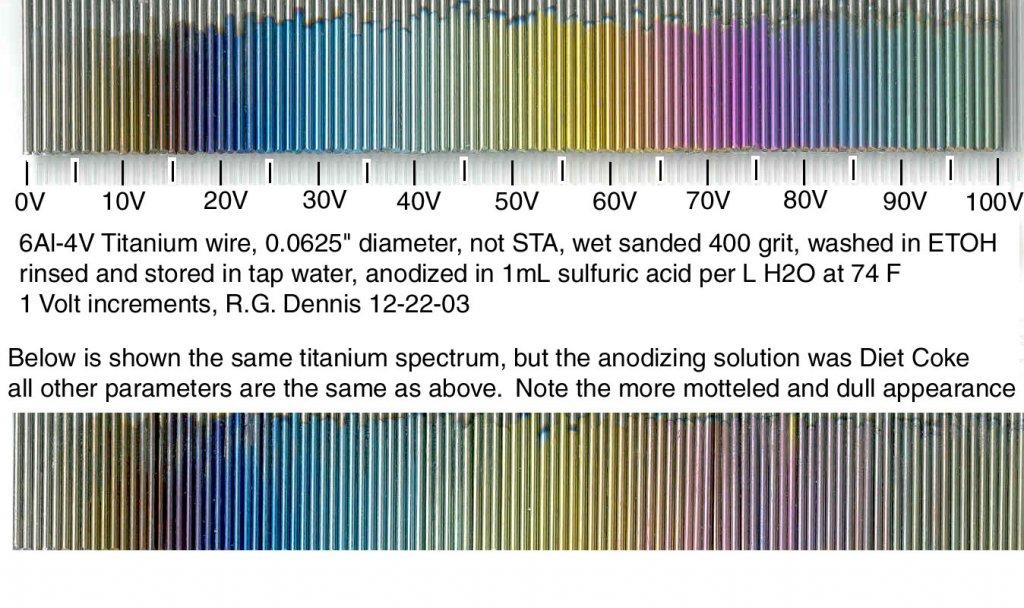 Did anyone else notice this? Guru/ti welding?-titanium-spectrum-web-2.jpg
